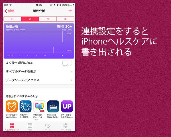 iPhoneヘルスケアの睡眠分析の画面