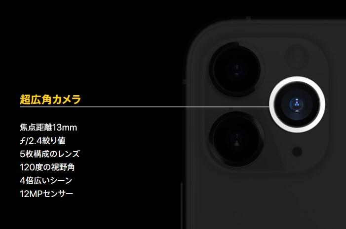 iPhone11Pro超広角カメラ