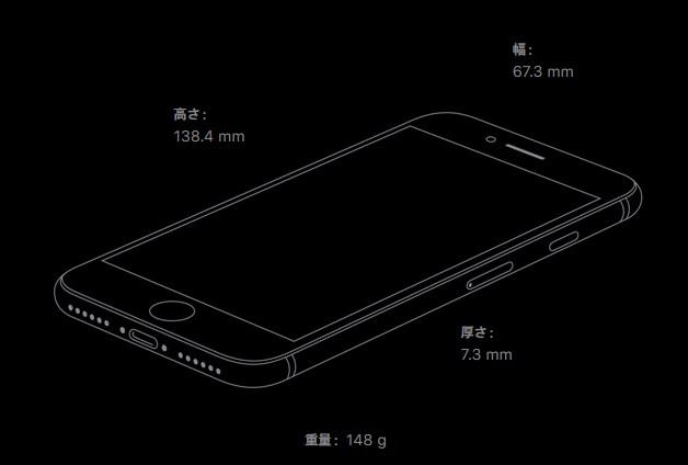 iPhoneSE2020のスペック