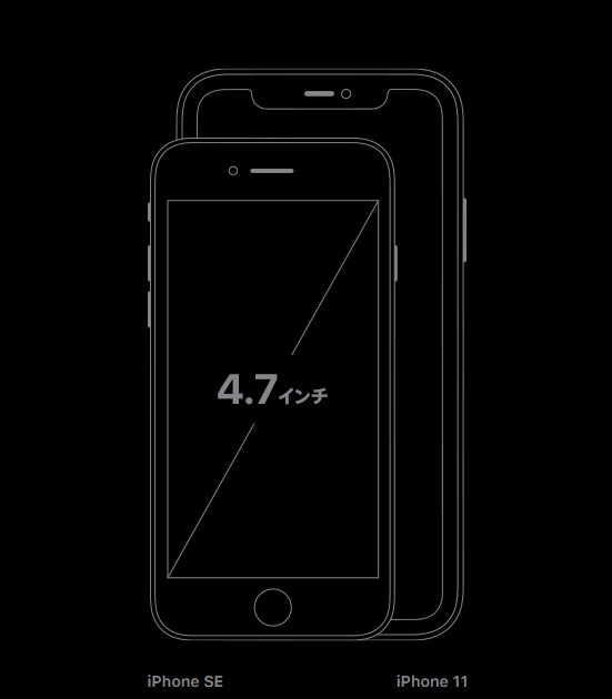 iPhone11とiPhoneSE比較